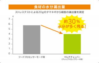 data_graph